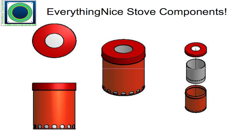 EverythingNiceStove parti esterne