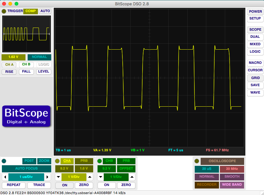 STM32 nucleo write pin speed