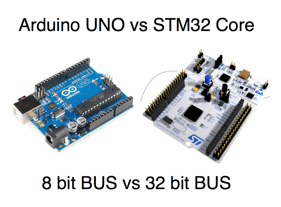 main differences Arduino UNO vs STM32 Core board