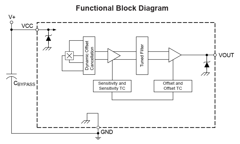 Allegro A1308 Functional Block Diagram