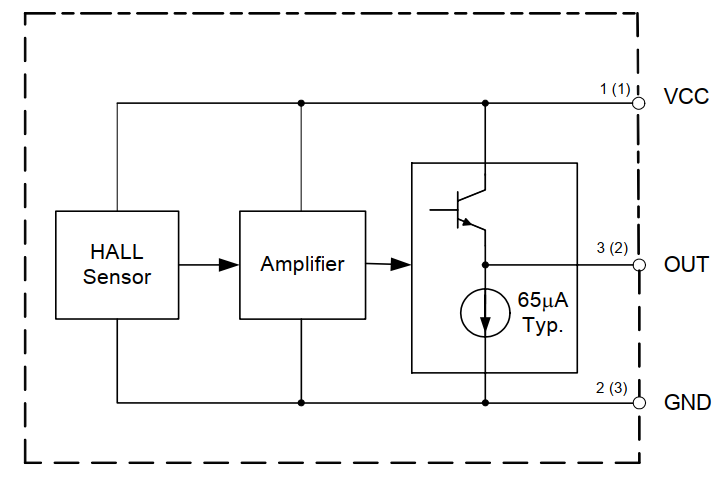 Functional Block Diagram DIODES AH49E hall sensor